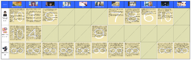 cross_review2_04