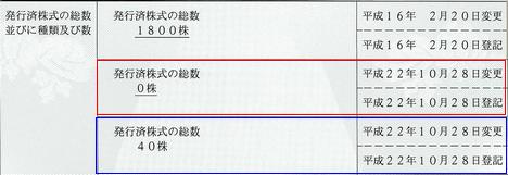 100%減資_株式