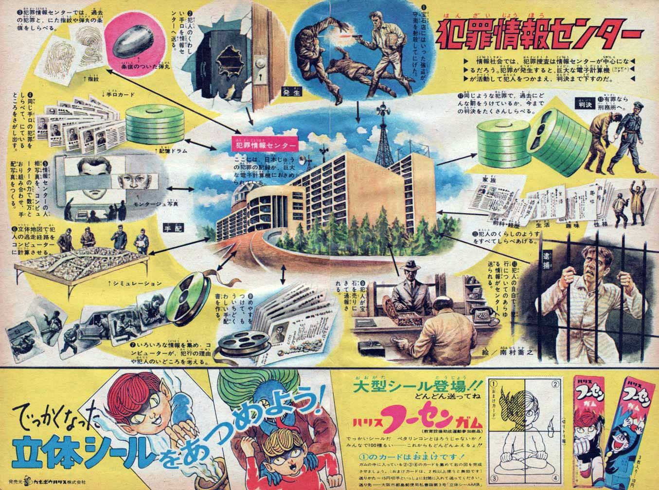 アート関連情報まとめ~宗平EYES~  昔の雑誌の日本の「2011年の未来予想図」が面白い!                        minminmiracle