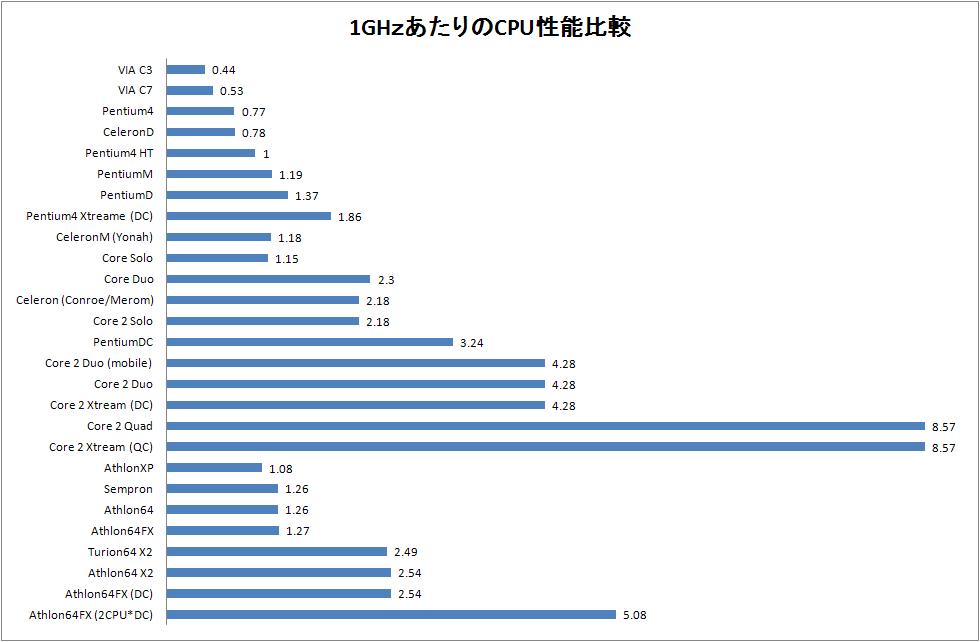 http://livedoor.2.blogimg.jp/mamesoku/imgs/1/f/1f06b19f.png