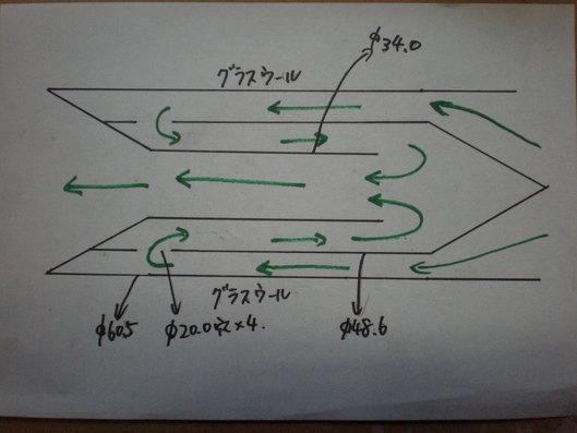 小スペース対応型RSTCシステム