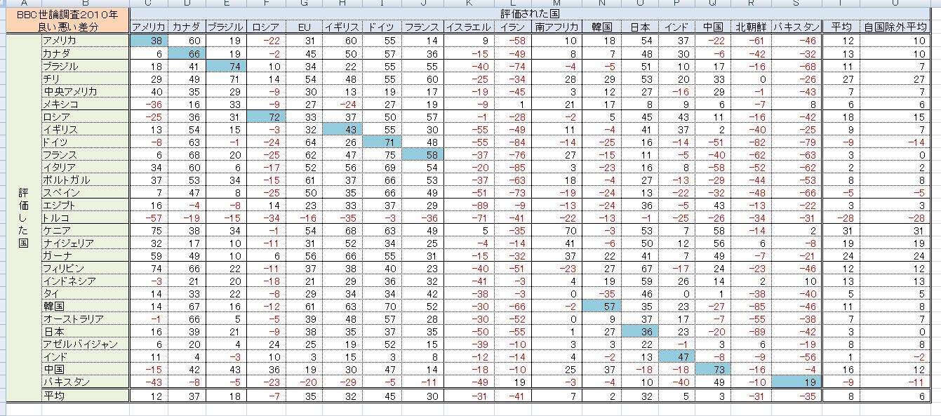 地上波ウマ-(視聴率215%)xvideo>1本 YouTube動画>24本 ニコニコ動画>1本 dailymotion>1本 ->画像>1239枚